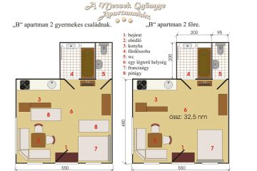Mecsek GyĒngye Apartmanh†z B alaprajz 2020